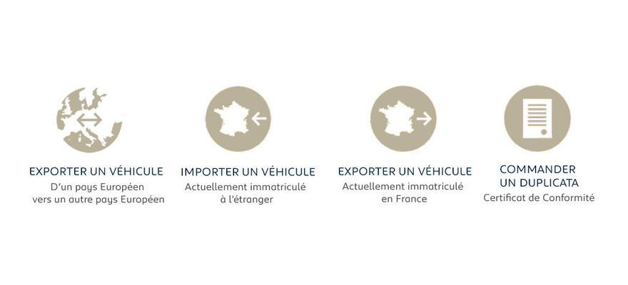 Certificat de conformité européen Ford importée